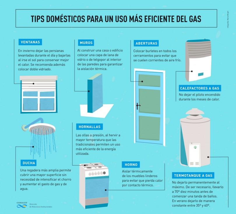 Infografía-Gas